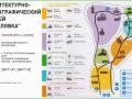 Этнографический музей Хохловка карта фото