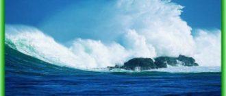 Моря Индийского океана - список